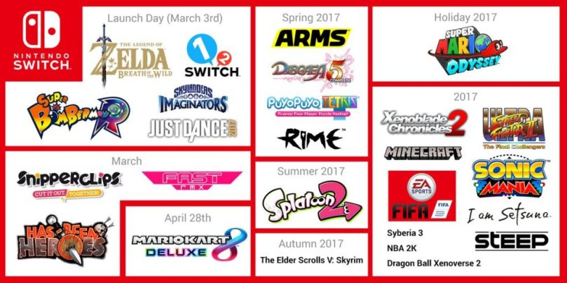 nintendo-switch-launch-titles-1024x512